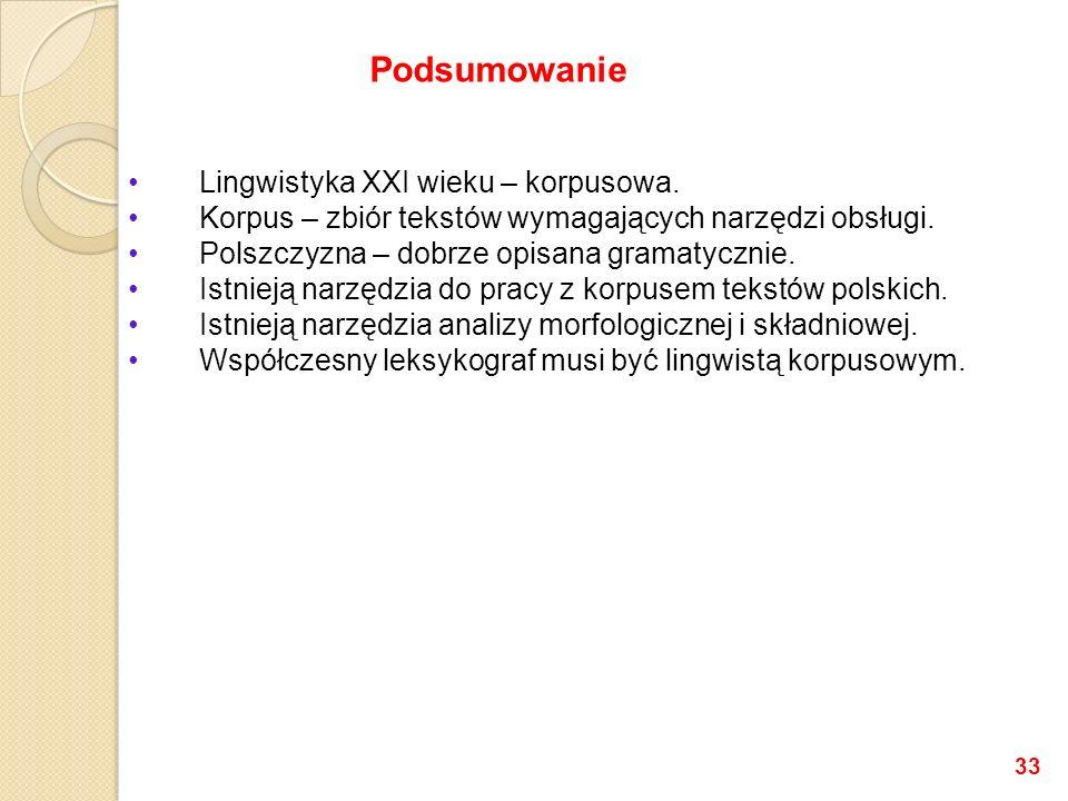 Podsumowanie Lingwistyka XXI wieku – korpusowa.