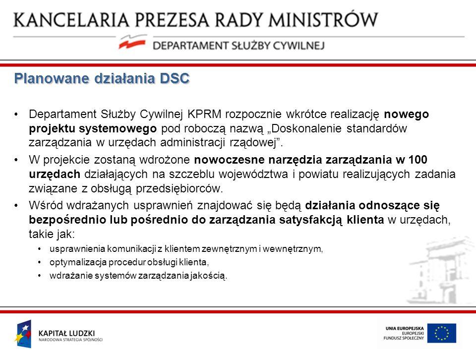 Planowane działania DSC