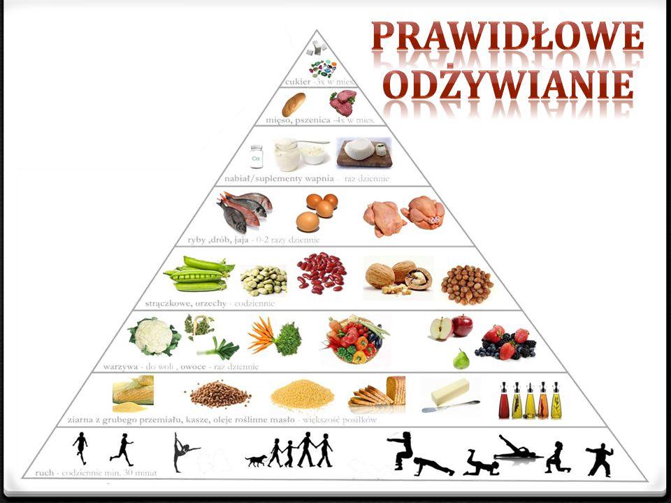 Prawidłowe odżywianie