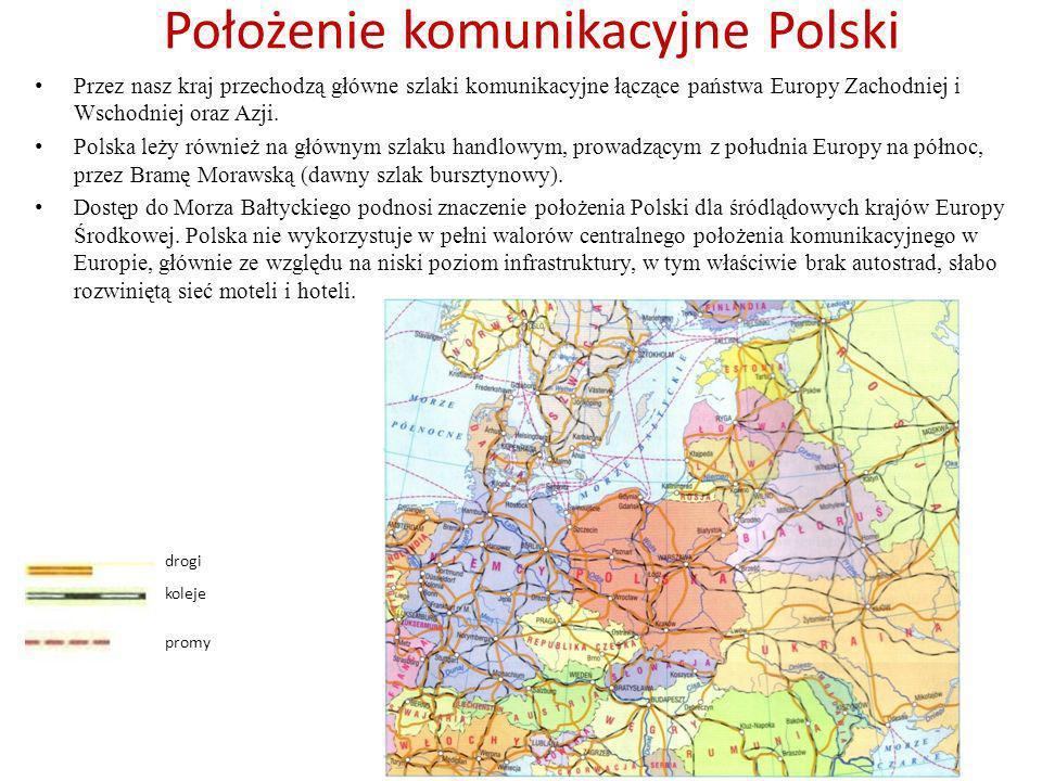 Położenie komunikacyjne Polski