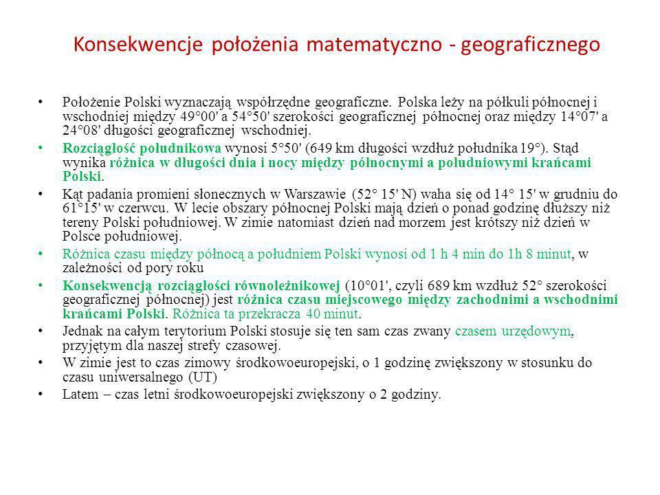 Konsekwencje położenia matematyczno - geograficznego
