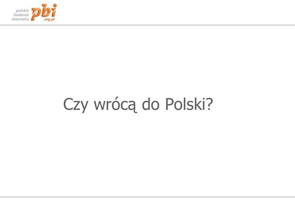 Czy wrócą do Polski