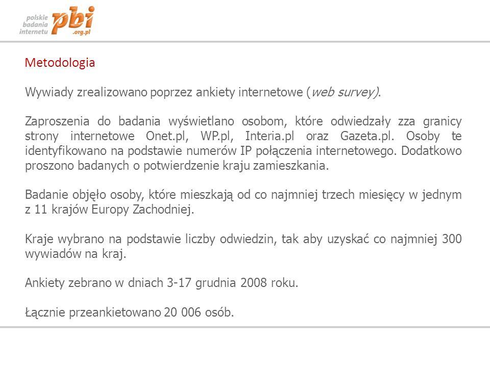 Metodologia Wywiady zrealizowano poprzez ankiety internetowe (web survey).