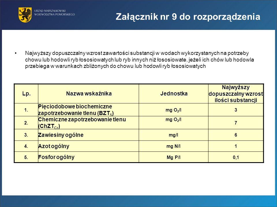 Załącznik nr 9 do rozporządzenia z dnia 24 lipca 2006r.