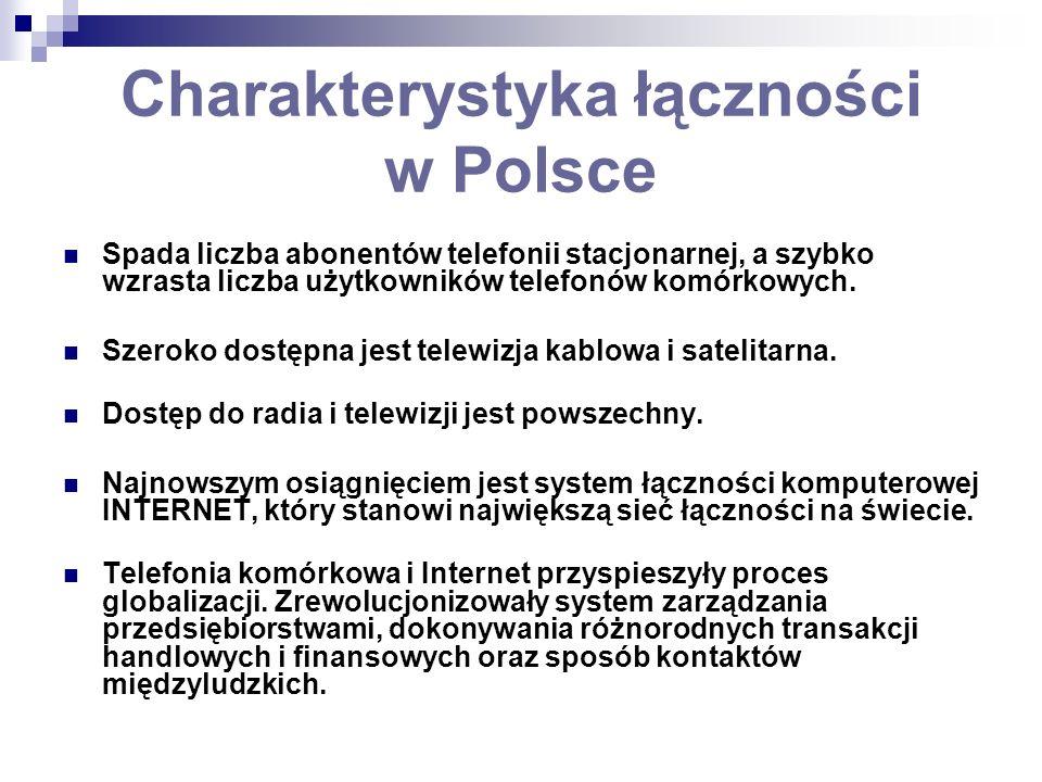 Charakterystyka łączności w Polsce