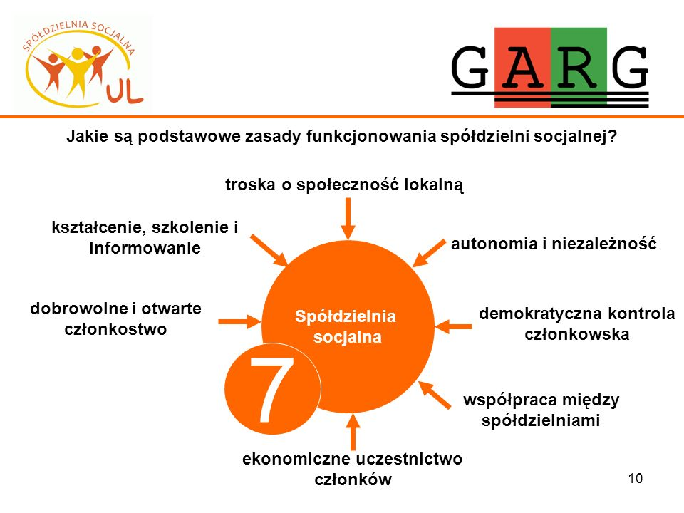 7 Jakie są podstawowe zasady funkcjonowania spółdzielni socjalnej