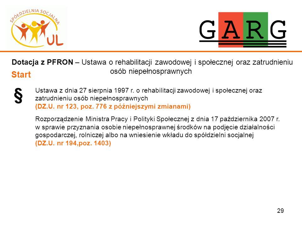 Dotacja z PFRON – Ustawa o rehabilitacji zawodowej i społecznej oraz zatrudnieniu osób niepełnosprawnych