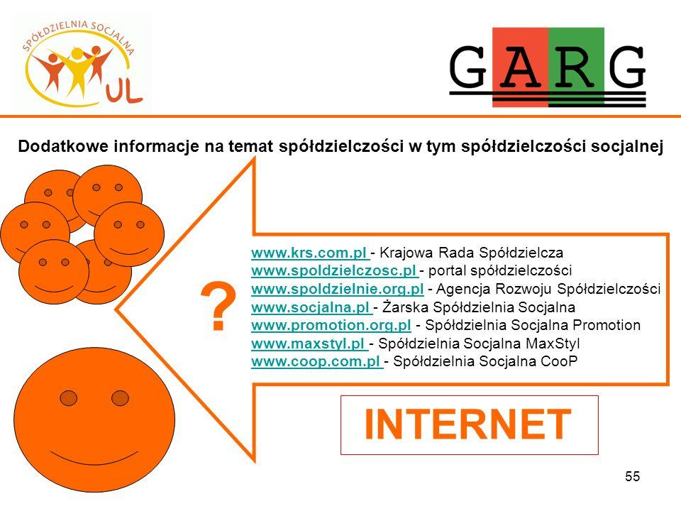 Dodatkowe informacje na temat spółdzielczości w tym spółdzielczości socjalnej