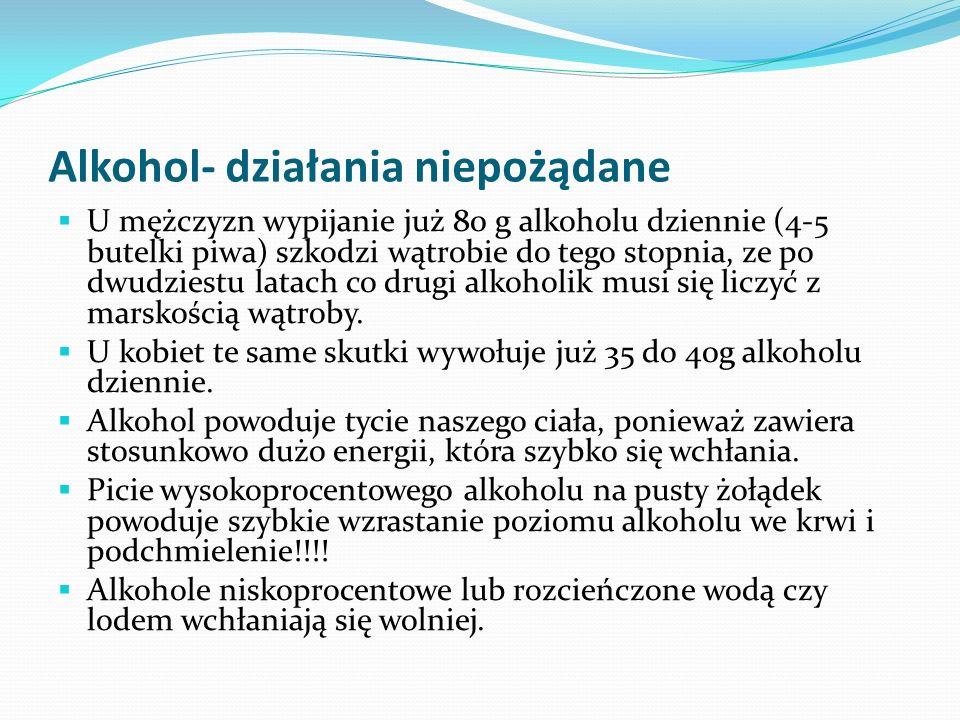 Alkohol- działania niepożądane