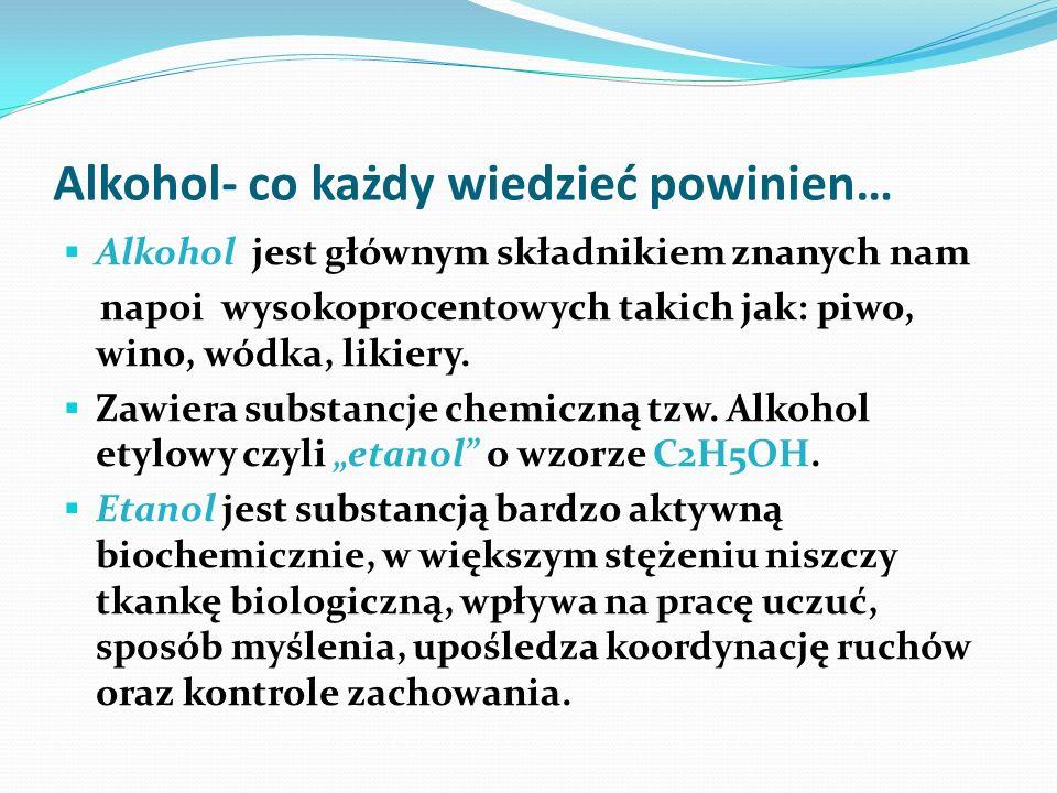 Alkohol- co każdy wiedzieć powinien…