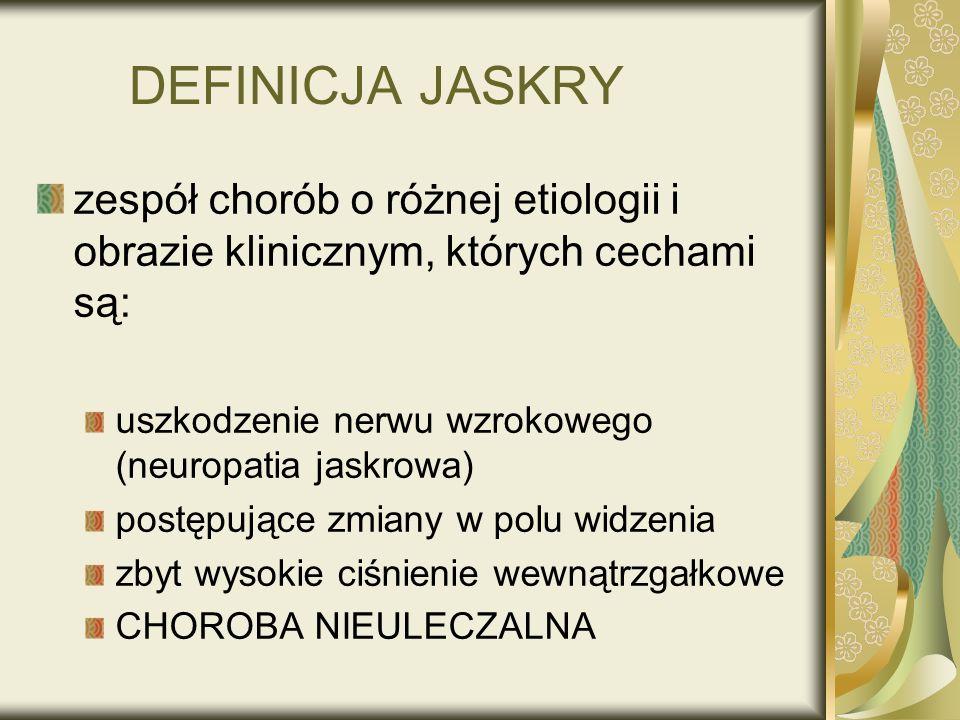 DEFINICJA JASKRYzespół chorób o różnej etiologii i obrazie klinicznym, których cechami są: uszkodzenie nerwu wzrokowego (neuropatia jaskrowa)