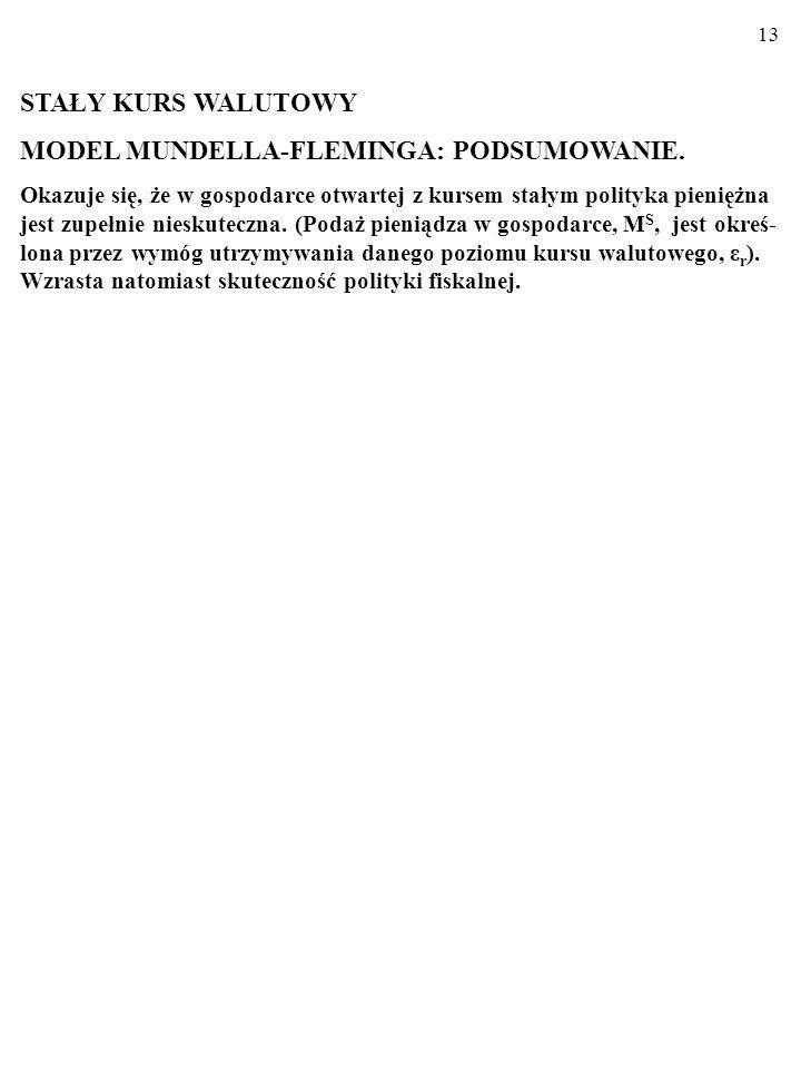 MODEL MUNDELLA-FLEMINGA: PODSUMOWANIE.
