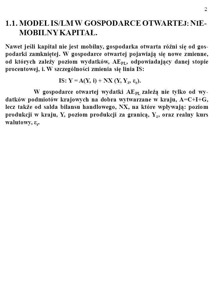1.1. MODEL IS/LM W GOSPODARCE OTWARTEJ: NIE- MOBILNY KAPITAŁ.