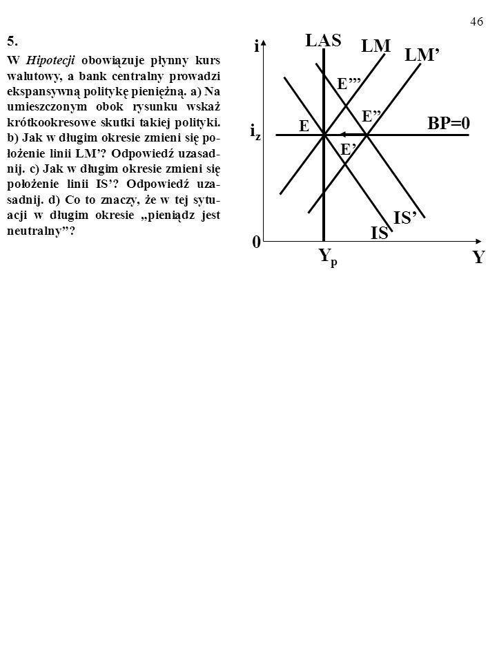 LAS i LM LM' BP=0 iz IS' IS Yp Y E''' E E E' 5.