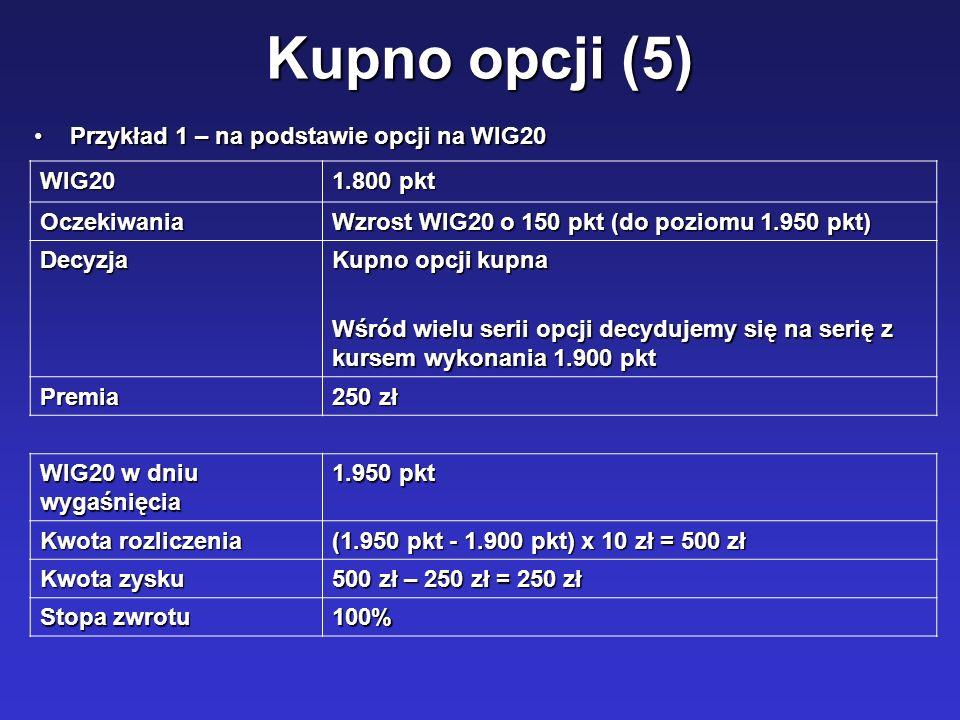 Kupno opcji (5) Przykład 1 – na podstawie opcji na WIG20 WIG20