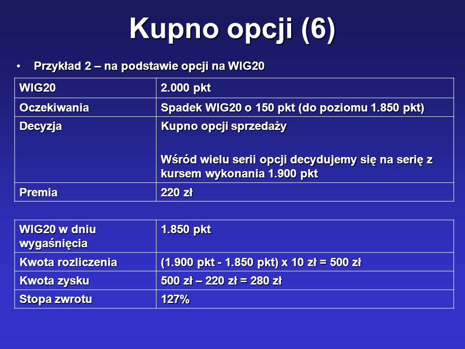 Kupno opcji (6) Przykład 2 – na podstawie opcji na WIG20 WIG20