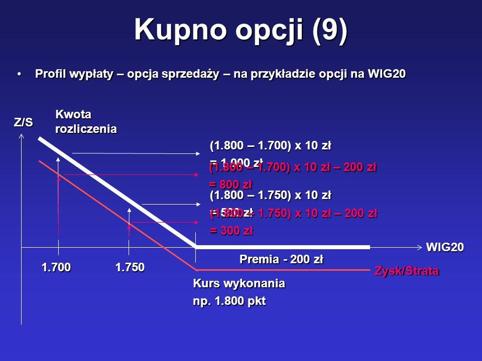 Kupno opcji (9) Profil wypłaty – opcja sprzedaży – na przykładzie opcji na WIG20. Kwota rozliczenia.
