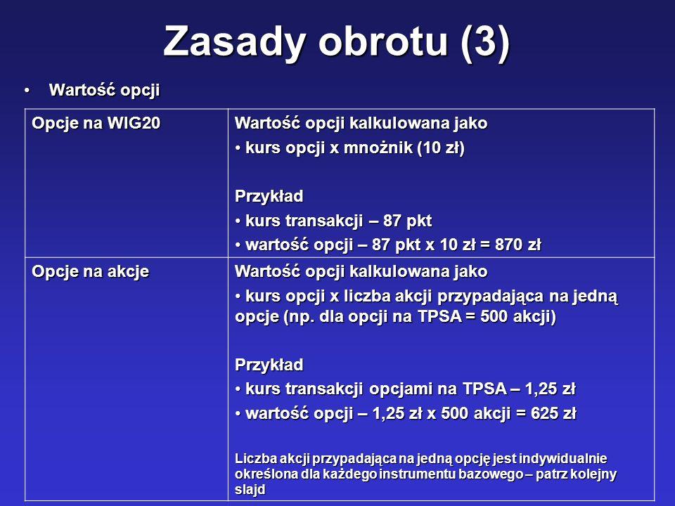 Zasady obrotu (3) Wartość opcji Opcje na WIG20