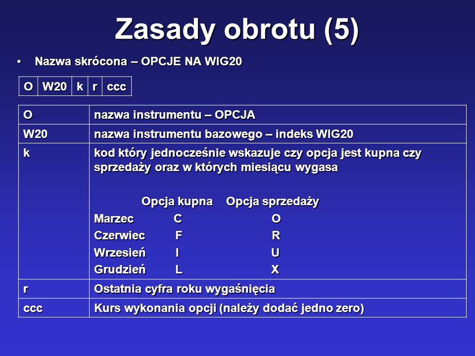 Zasady obrotu (5) Nazwa skrócona – OPCJE NA WIG20 O W20 k r ccc O