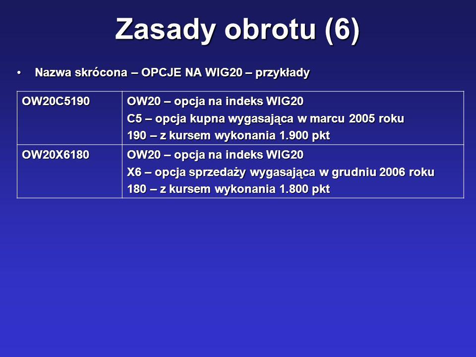 Zasady obrotu (6) Nazwa skrócona – OPCJE NA WIG20 – przykłady