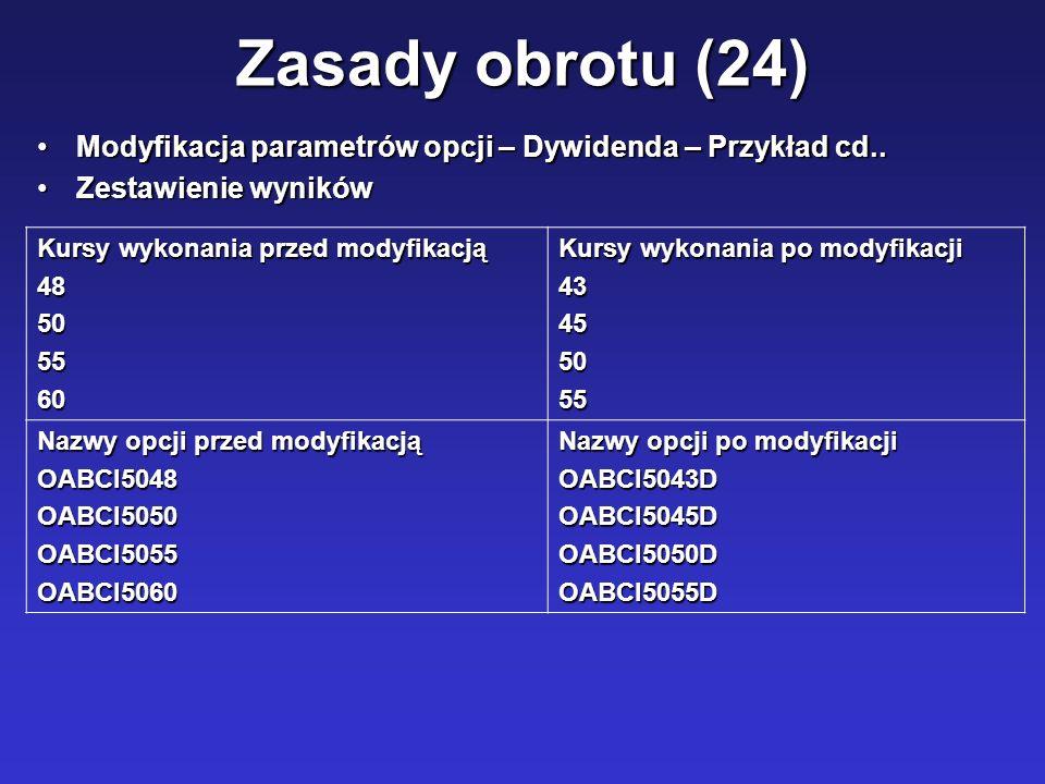 Zasady obrotu (24) Modyfikacja parametrów opcji – Dywidenda – Przykład cd.. Zestawienie wyników. Kursy wykonania przed modyfikacją.