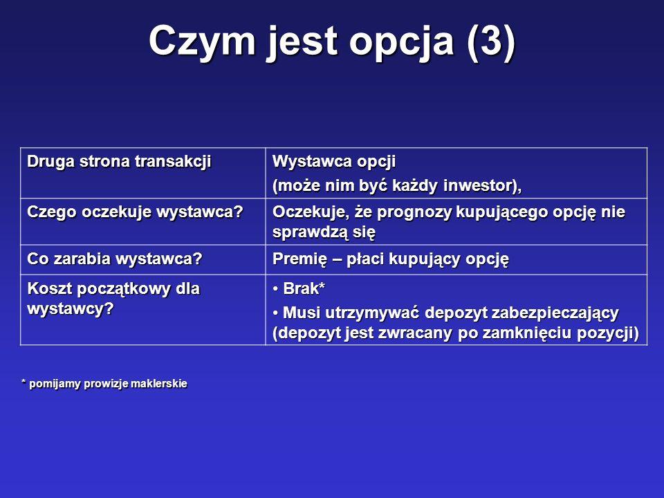 Czym jest opcja (3) Druga strona transakcji Wystawca opcji