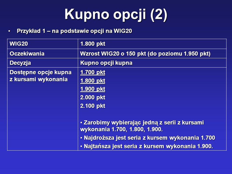 Kupno opcji (2) Przykład 1 – na podstawie opcji na WIG20 WIG20