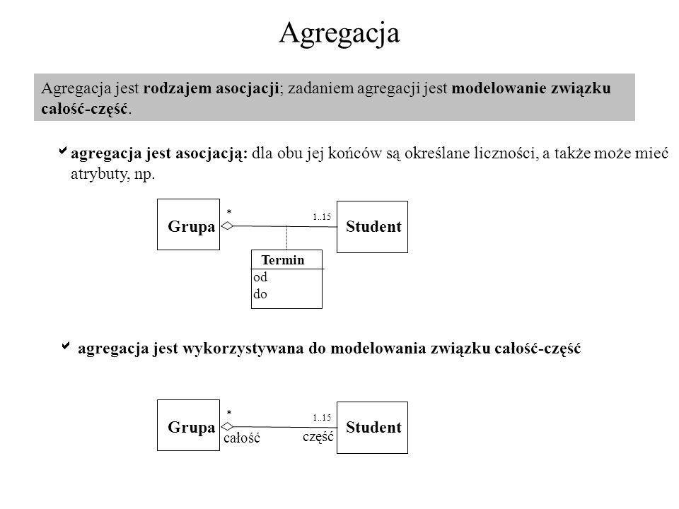 Agregacja Agregacja jest rodzajem asocjacji; zadaniem agregacji jest modelowanie związku całość-część.