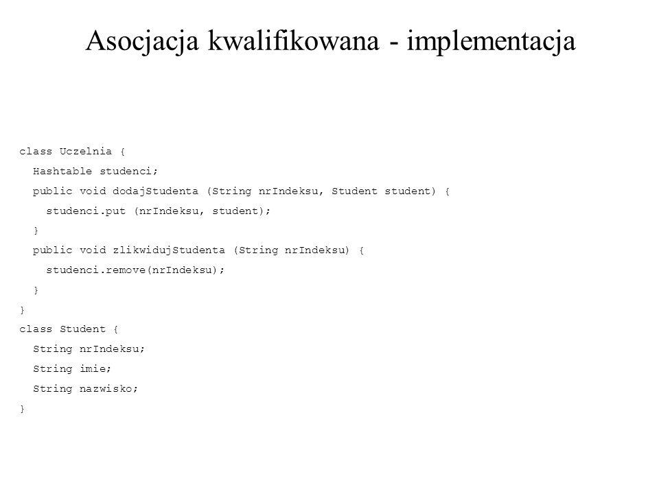 Asocjacja kwalifikowana - implementacja