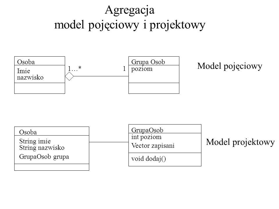 Agregacja model pojęciowy i projektowy