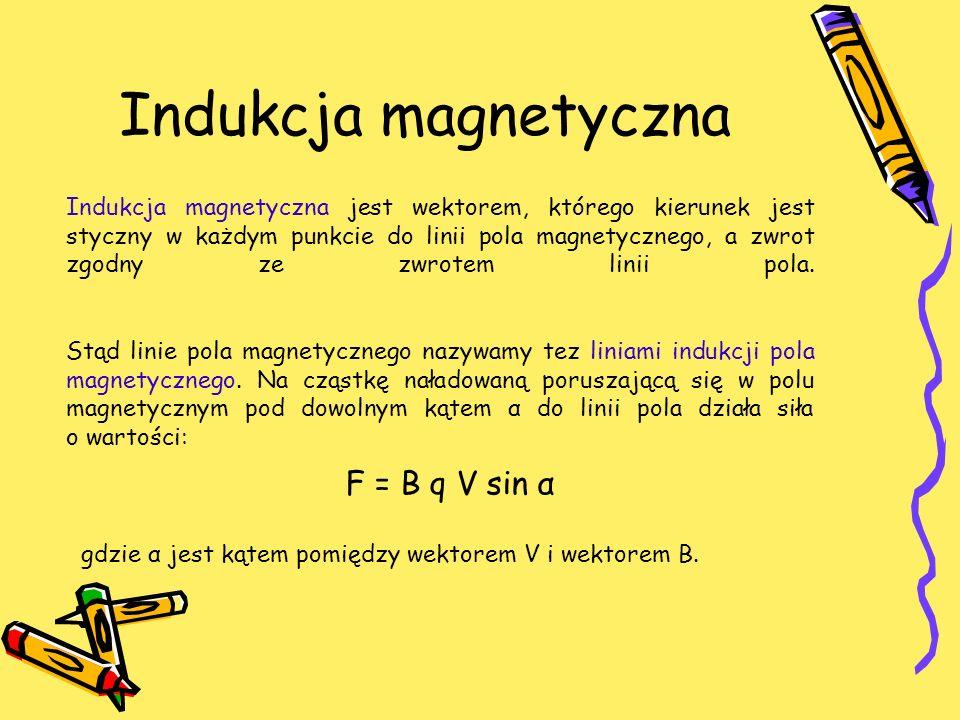 Indukcja magnetyczna F = B q V sin α