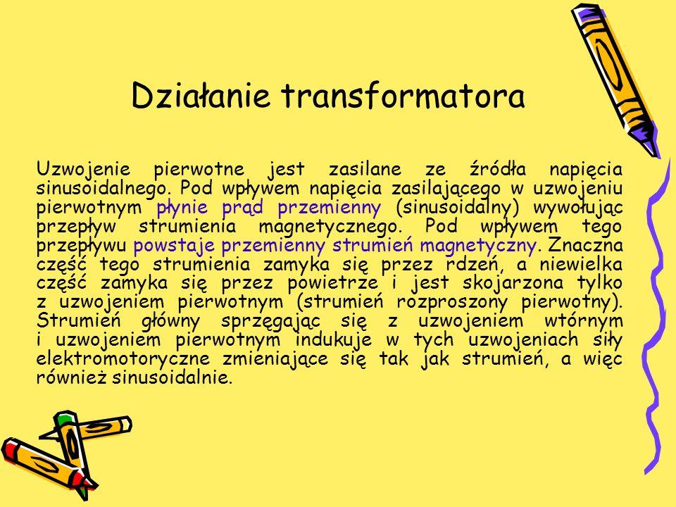 Działanie transformatora