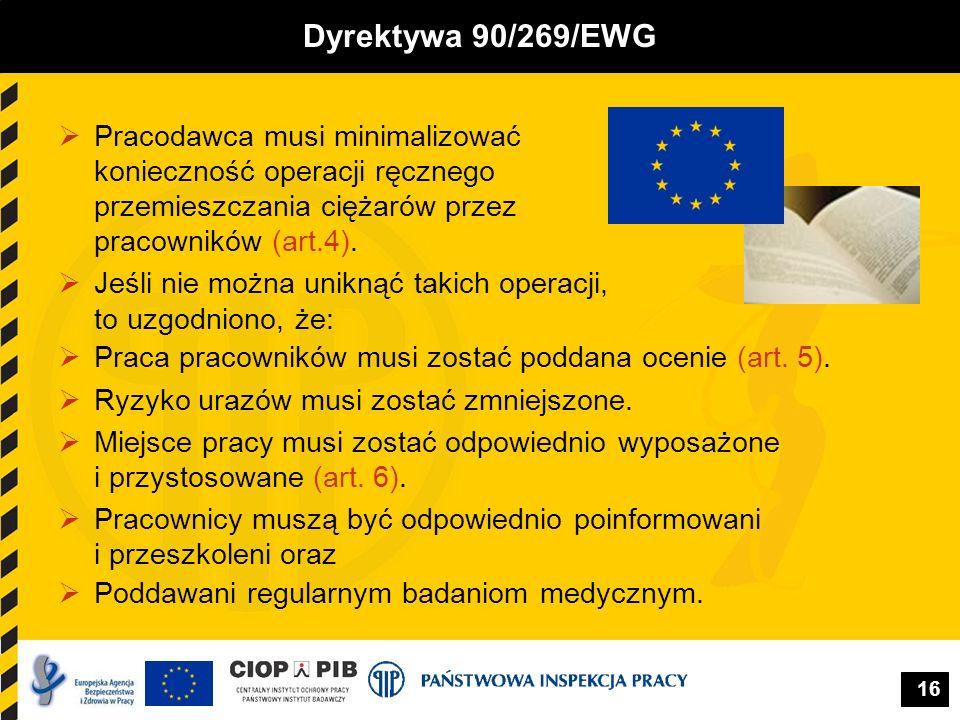 Dyrektywa 90/269/EWG Pracodawca musi minimalizować konieczność operacji ręcznego przemieszczania ciężarów przez pracowników (art.4).