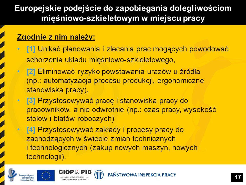 Europejskie podejście do zapobiegania dolegliwościom mięśniowo-szkieletowym w miejscu pracy