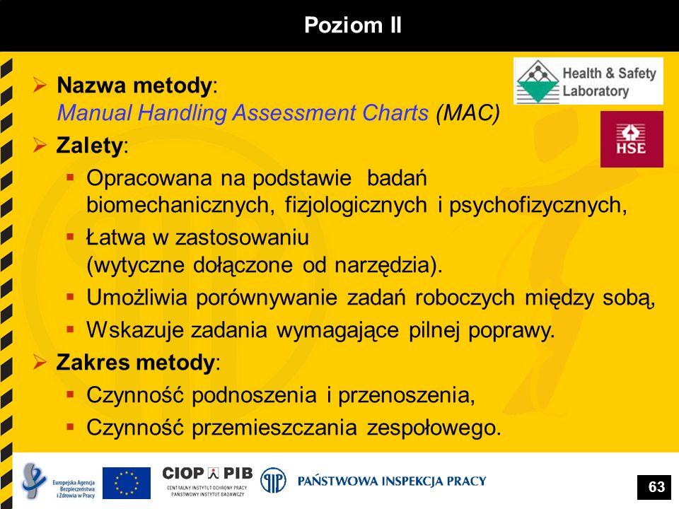 Poziom II Nazwa metody: Manual Handling Assessment Charts (MAC) Zalety: