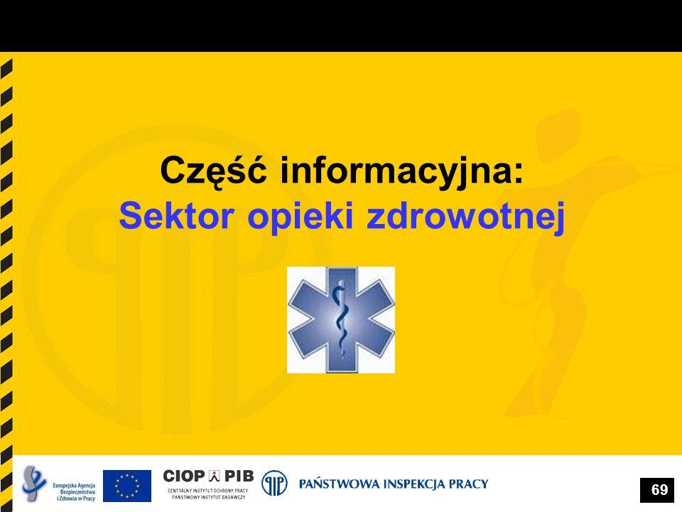 Część informacyjna: Sektor opieki zdrowotnej