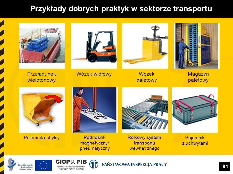 Przykłady dobrych praktyk w sektorze transportu