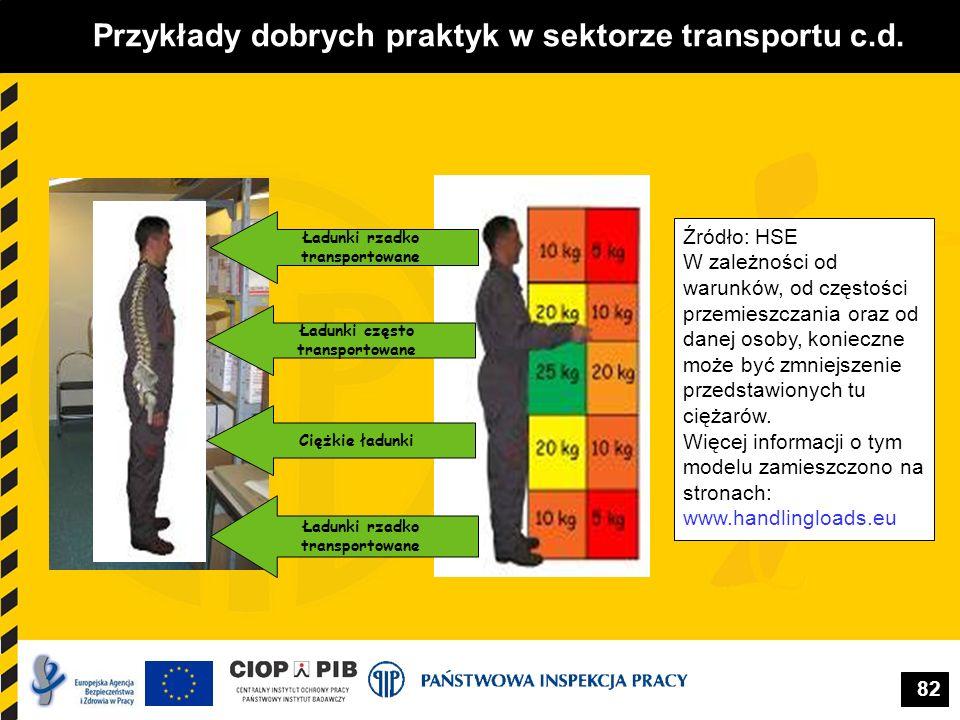Przykłady dobrych praktyk w sektorze transportu c.d.