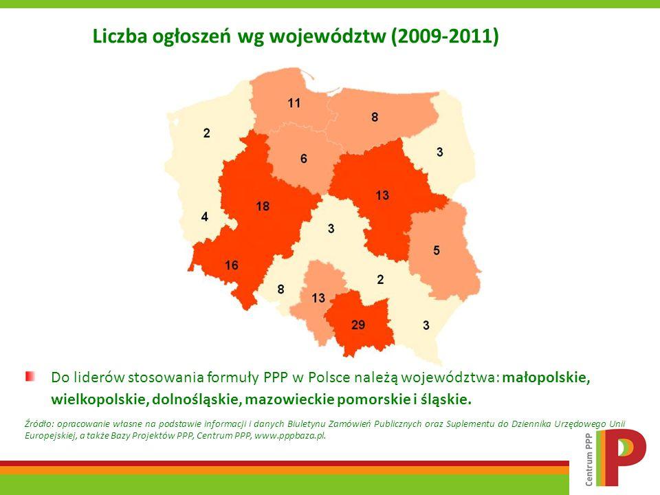 Liczba ogłoszeń wg województw (2009-2011)