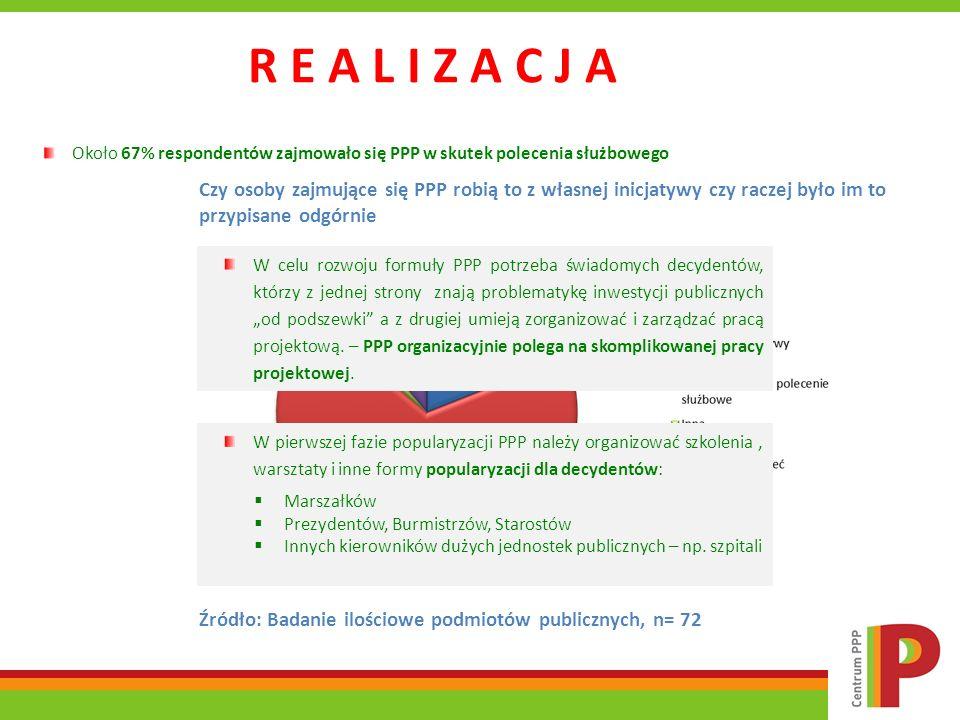 R E A L I Z A C J A Około 67% respondentów zajmowało się PPP w skutek polecenia służbowego.