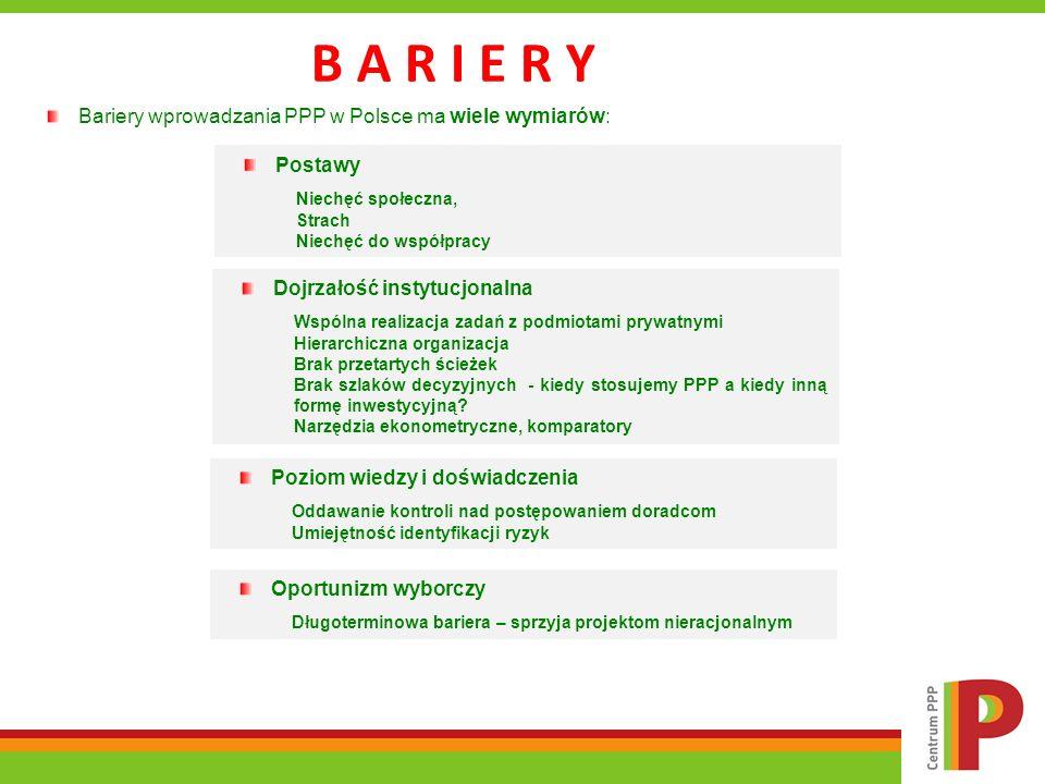 B A R I E R Y Bariery wprowadzania PPP w Polsce ma wiele wymiarów: