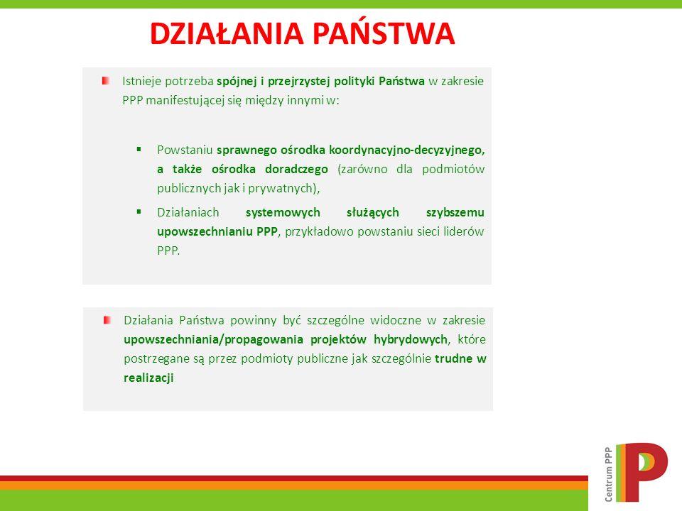 DZIAŁANIA PAŃSTWA Istnieje potrzeba spójnej i przejrzystej polityki Państwa w zakresie PPP manifestującej się między innymi w: