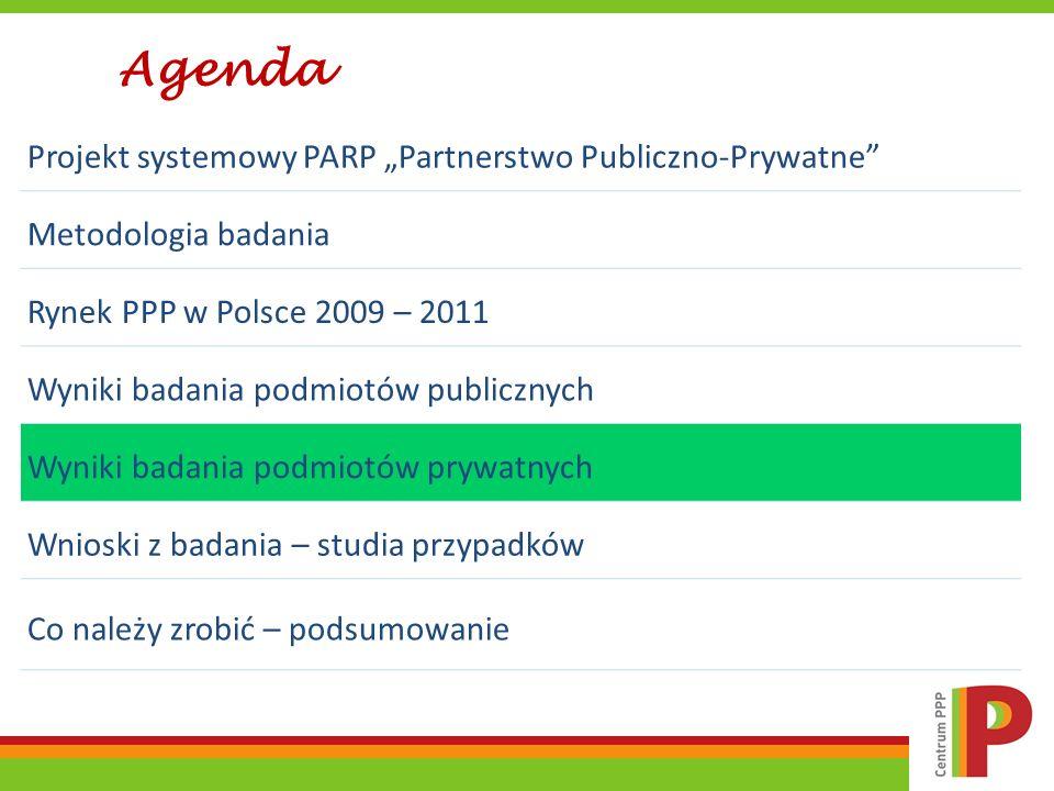 """Agenda Projekt systemowy PARP """"Partnerstwo Publiczno-Prywatne"""