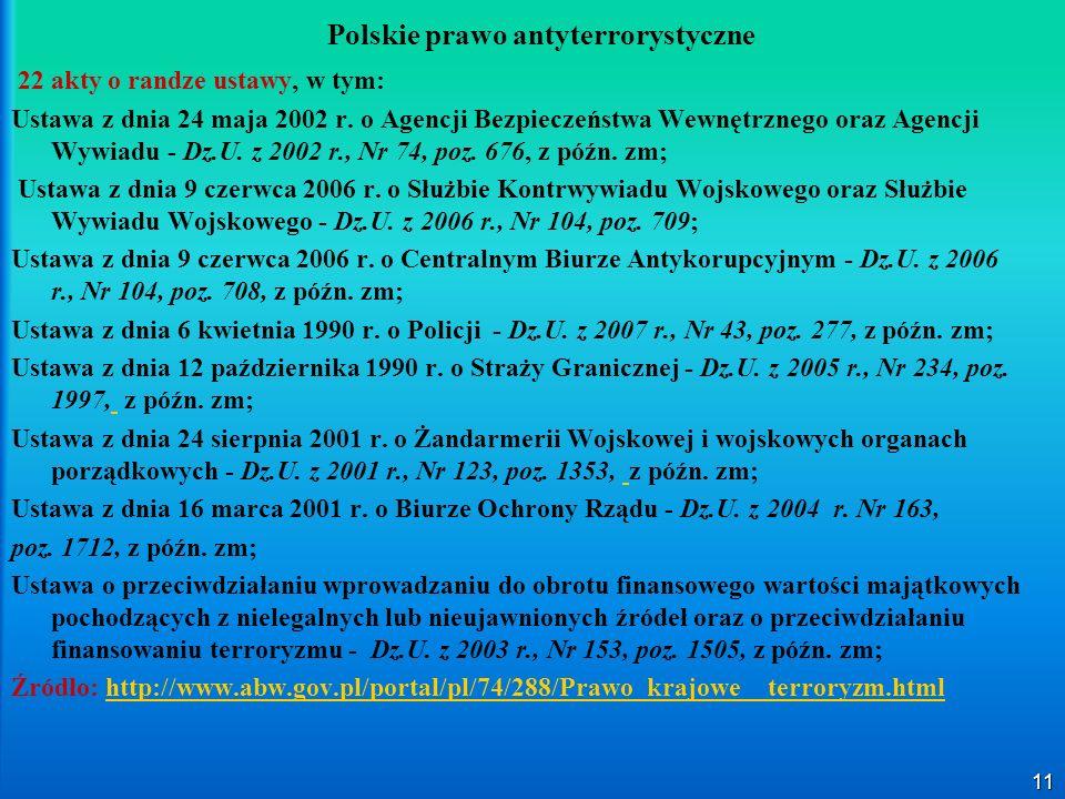 Polskie prawo antyterrorystyczne