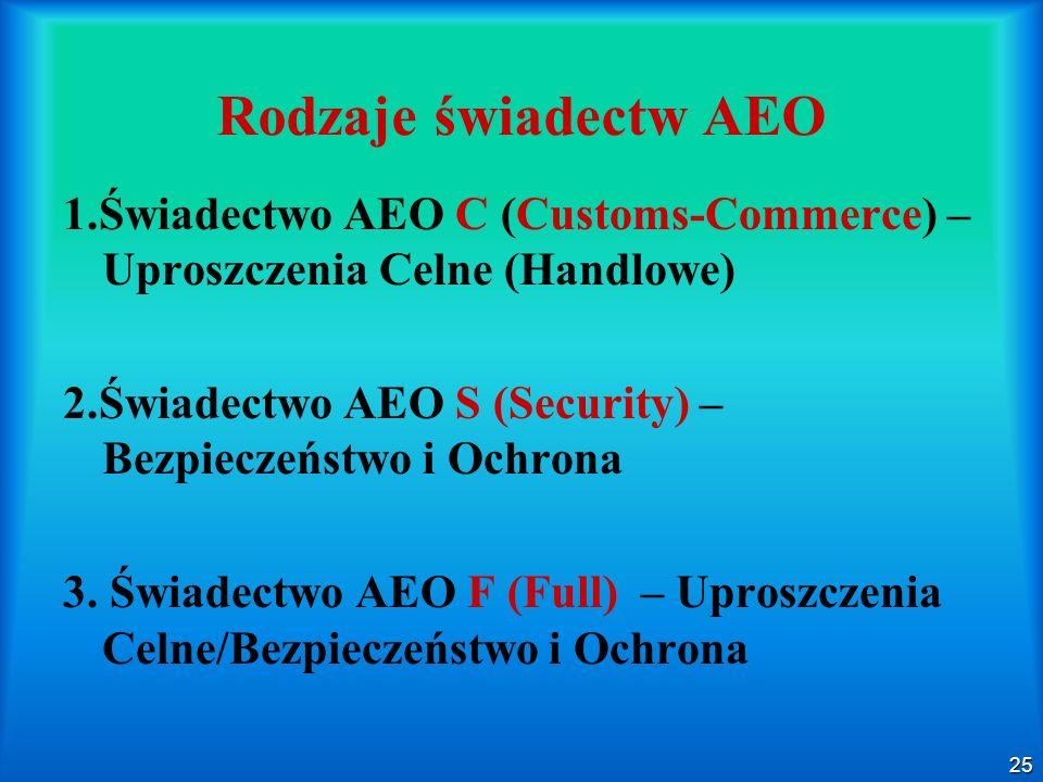 Rodzaje świadectw AEO1.Świadectwo AEO C (Customs-Commerce) – Uproszczenia Celne (Handlowe) 2.Świadectwo AEO S (Security) – Bezpieczeństwo i Ochrona.