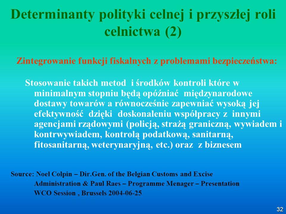 Determinanty polityki celnej i przyszłej roli celnictwa (2)