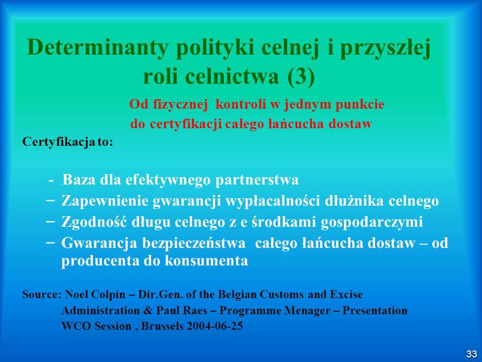 Determinanty polityki celnej i przyszłej roli celnictwa (3)