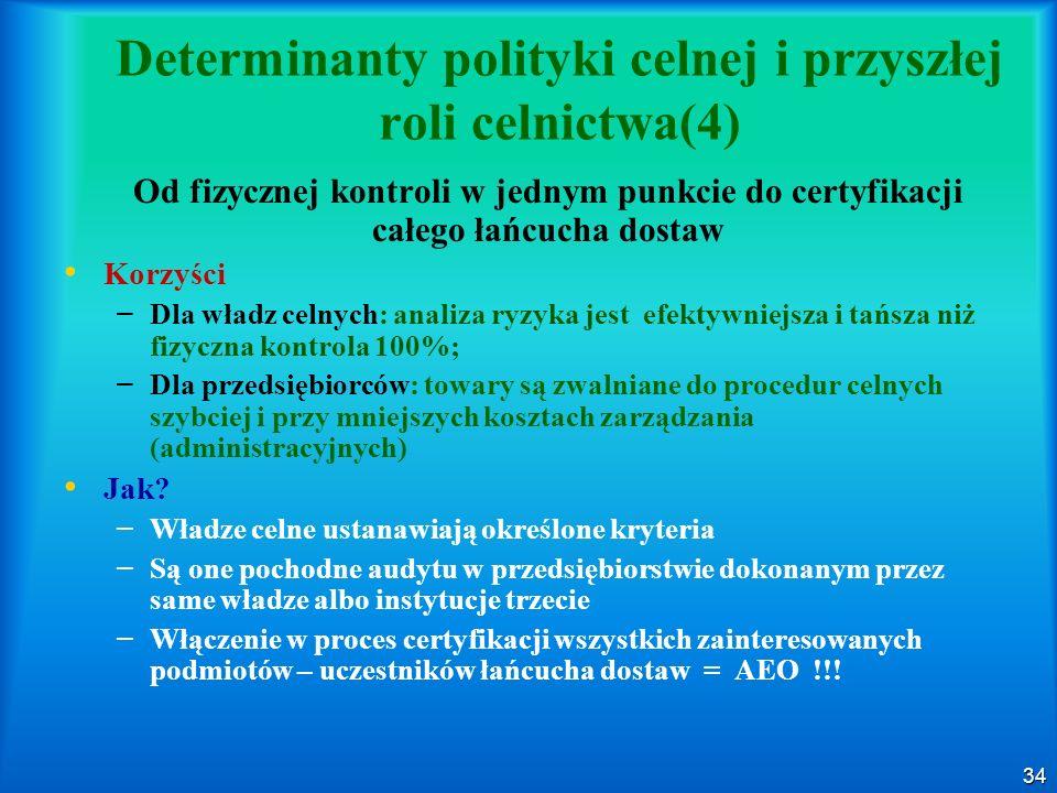 Determinanty polityki celnej i przyszłej roli celnictwa(4)