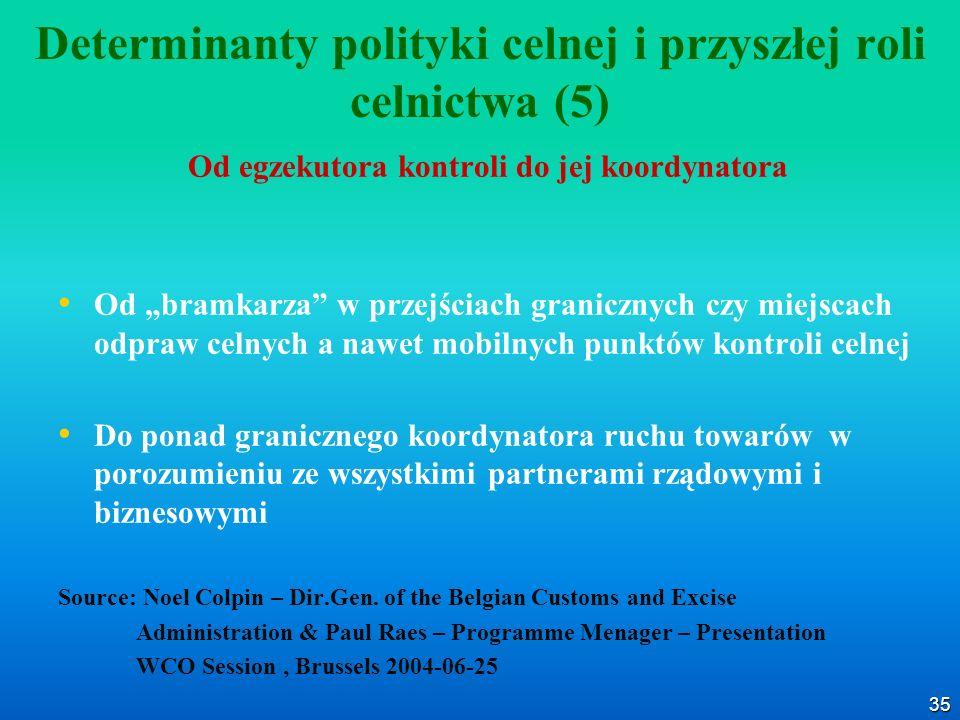 Determinanty polityki celnej i przyszłej roli celnictwa (5)