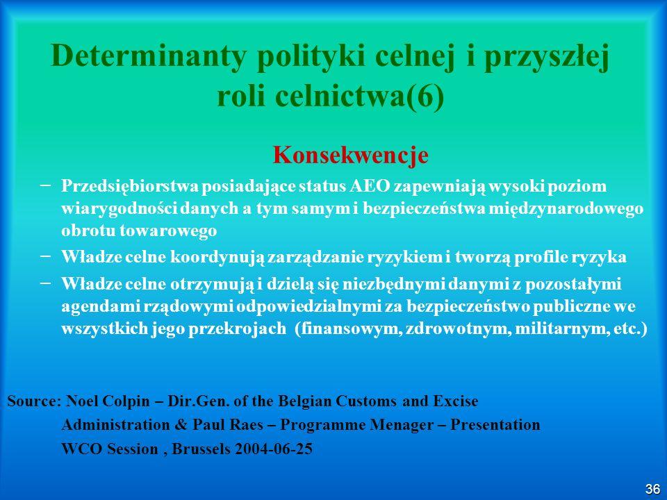 Determinanty polityki celnej i przyszłej roli celnictwa(6)